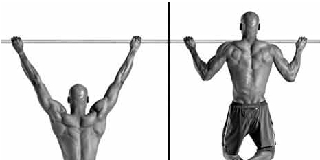 Practice makes perfect: Pull Ups